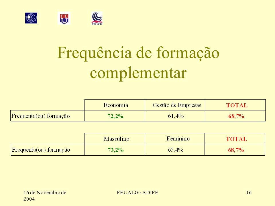 16 de Novembro de 2004 FEUALG - ADIFE16 Frequência de formação complementar