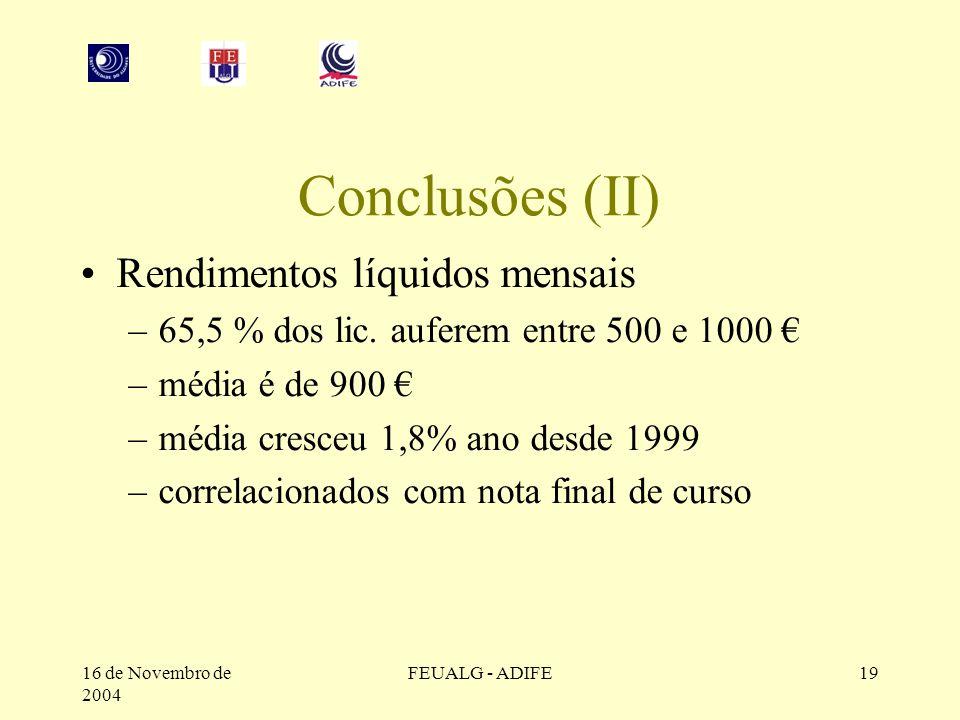 16 de Novembro de 2004 FEUALG - ADIFE19 Conclusões (II) Rendimentos líquidos mensais –65,5 % dos lic.