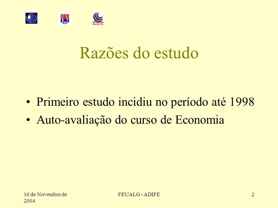 16 de Novembro de 2004 FEUALG - ADIFE2 Razões do estudo Primeiro estudo incidiu no período até 1998 Auto-avaliação do curso de Economia