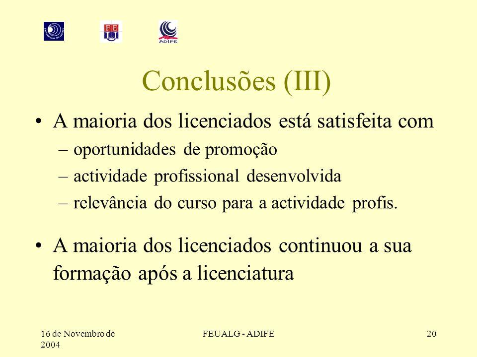 16 de Novembro de 2004 FEUALG - ADIFE20 Conclusões (III) A maioria dos licenciados está satisfeita com –oportunidades de promoção –actividade profissional desenvolvida –relevância do curso para a actividade profis.