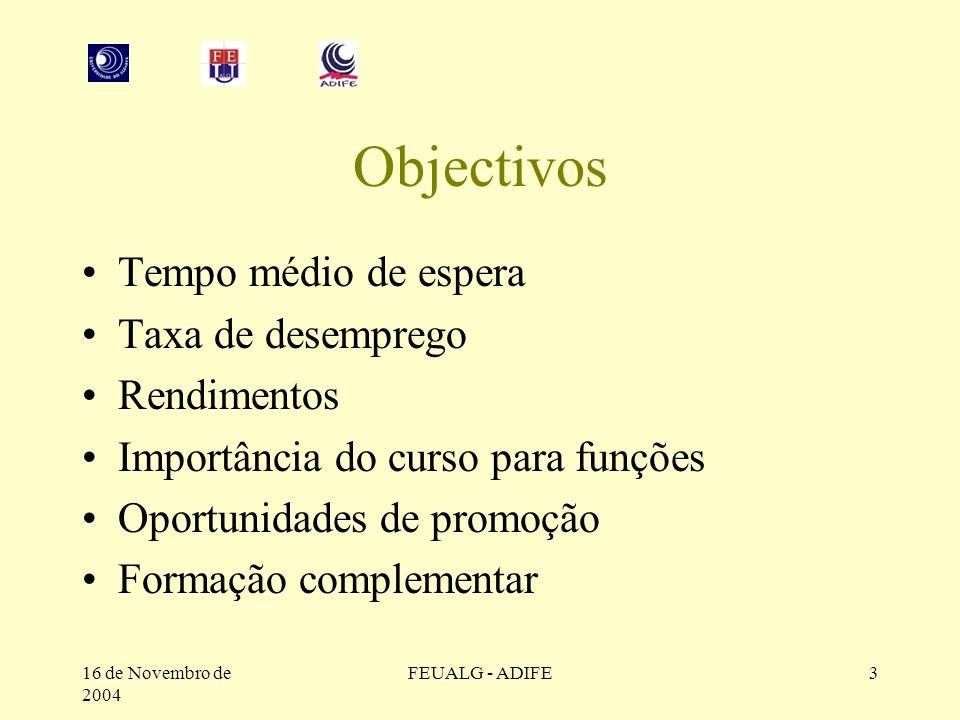 16 de Novembro de 2004 FEUALG - ADIFE3 Objectivos Tempo médio de espera Taxa de desemprego Rendimentos Importância do curso para funções Oportunidades de promoção Formação complementar