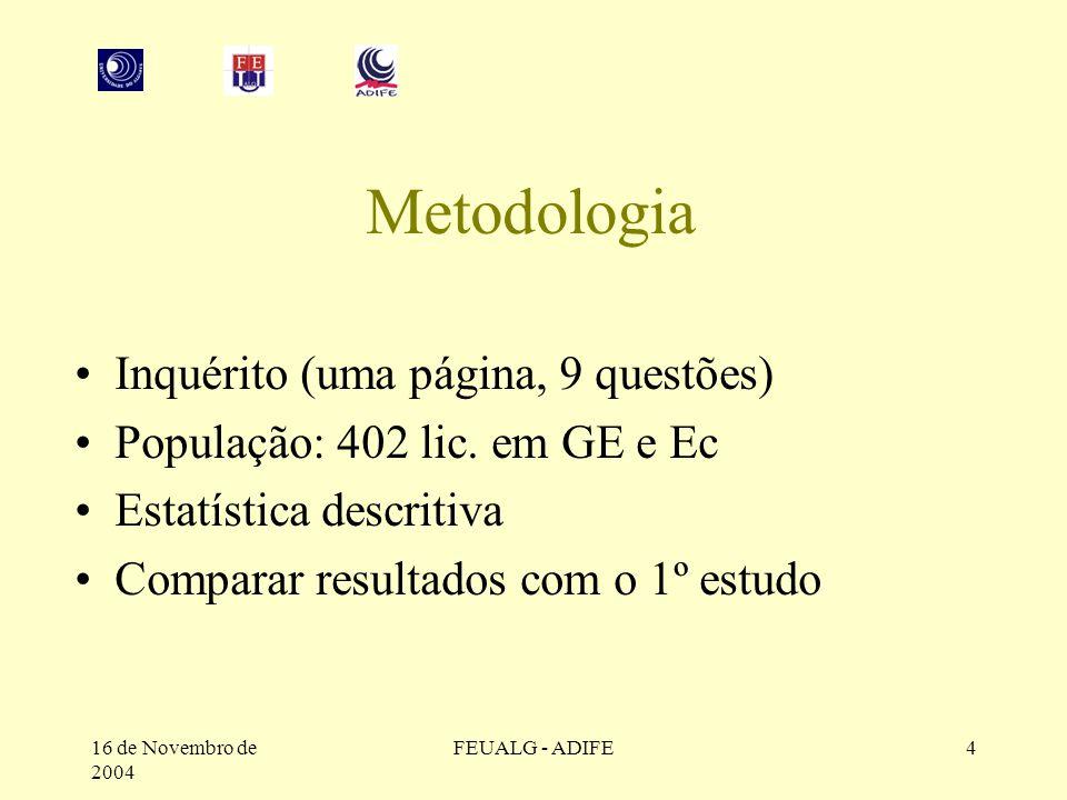 16 de Novembro de 2004 FEUALG - ADIFE4 Metodologia Inquérito (uma página, 9 questões) População: 402 lic.