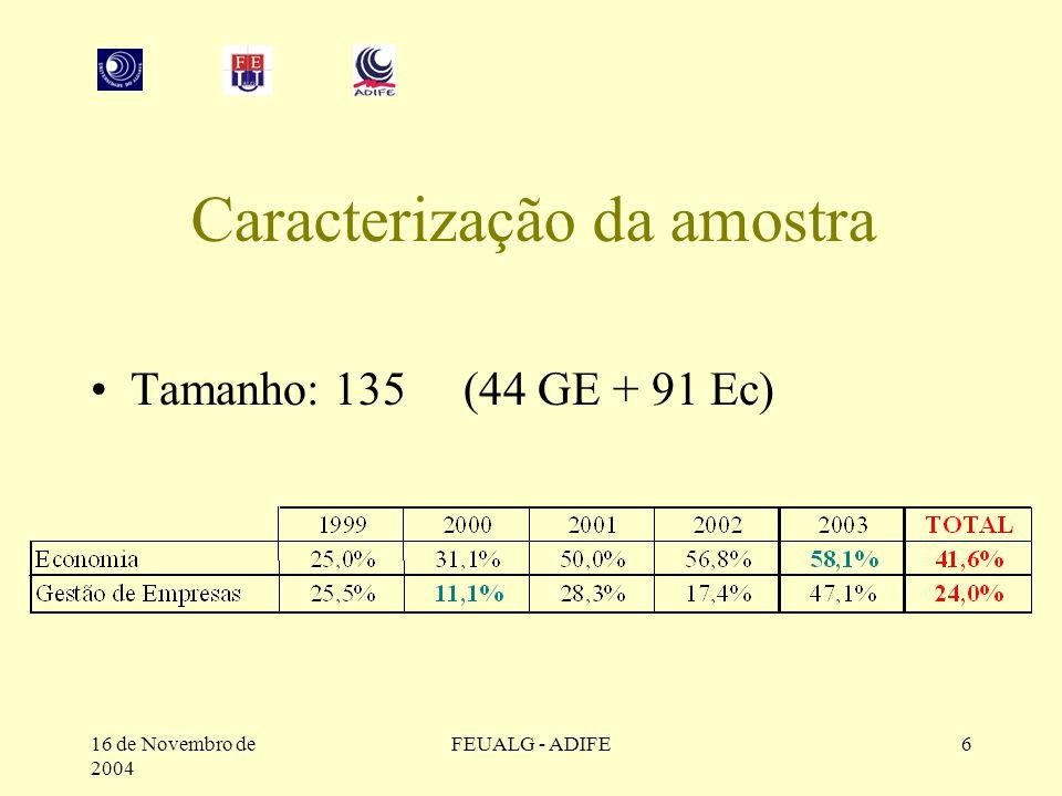 16 de Novembro de 2004 FEUALG - ADIFE6 Caracterização da amostra Tamanho: 135 (44 GE + 91 Ec)