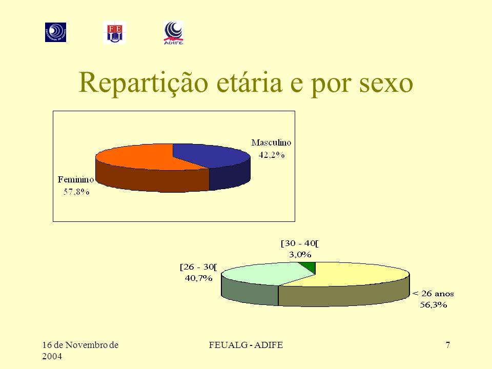 16 de Novembro de 2004 FEUALG - ADIFE7 Repartição etária e por sexo