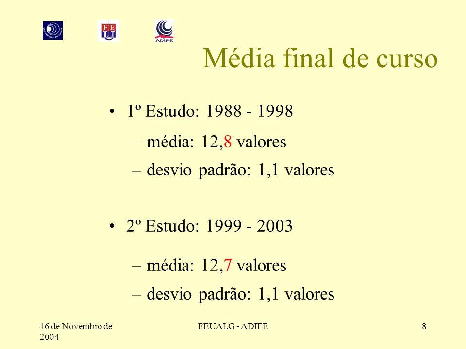 16 de Novembro de 2004 FEUALG - ADIFE8 Média final de curso 1º Estudo: 1988 - 1998 –média: 12,8 valores –desvio padrão: 1,1 valores 2º Estudo: 1999 - 2003 –média: 12,7 valores –desvio padrão: 1,1 valores