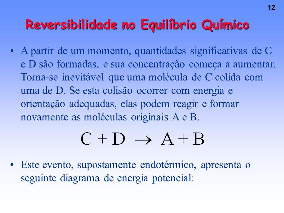 12 Reversibilidade no Equilíbrio Químico A partir de um momento, quantidades significativas de C e D são formadas, e sua concentração começa a aumentar.