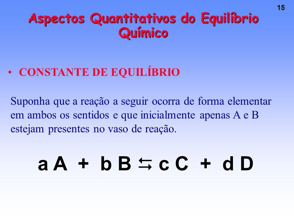 15 Aspectos Quantitativos do Equilíbrio Químico CONSTANTE DE EQUILÍBRIO Suponha que a reação a seguir ocorra de forma elementar em ambos os sentidos e que inicialmente apenas A e B estejam presentes no vaso de reação.