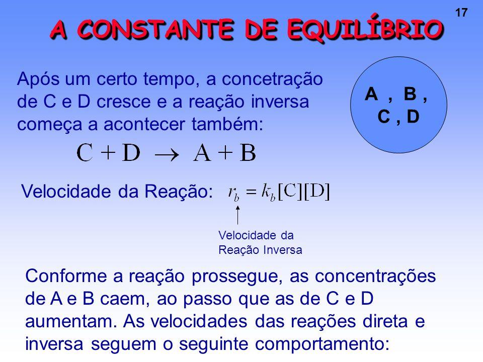 17 A CONSTANTE DE EQUILÍBRIO A, B, C, D Após um certo tempo, a concetração de C e D cresce e a reação inversa começa a acontecer também: Velocidade da Reação: Velocidade da Reação Inversa Conforme a reação prossegue, as concentrações de A e B caem, ao passo que as de C e D aumentam.
