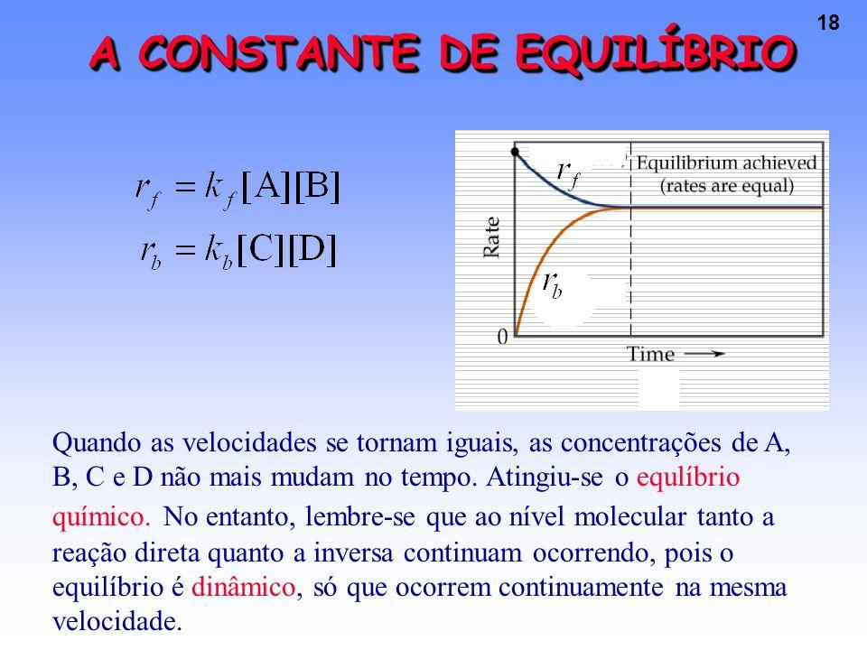 18 A CONSTANTE DE EQUILÍBRIO Quando as velocidades se tornam iguais, as concentrações de A, B, C e D não mais mudam no tempo.