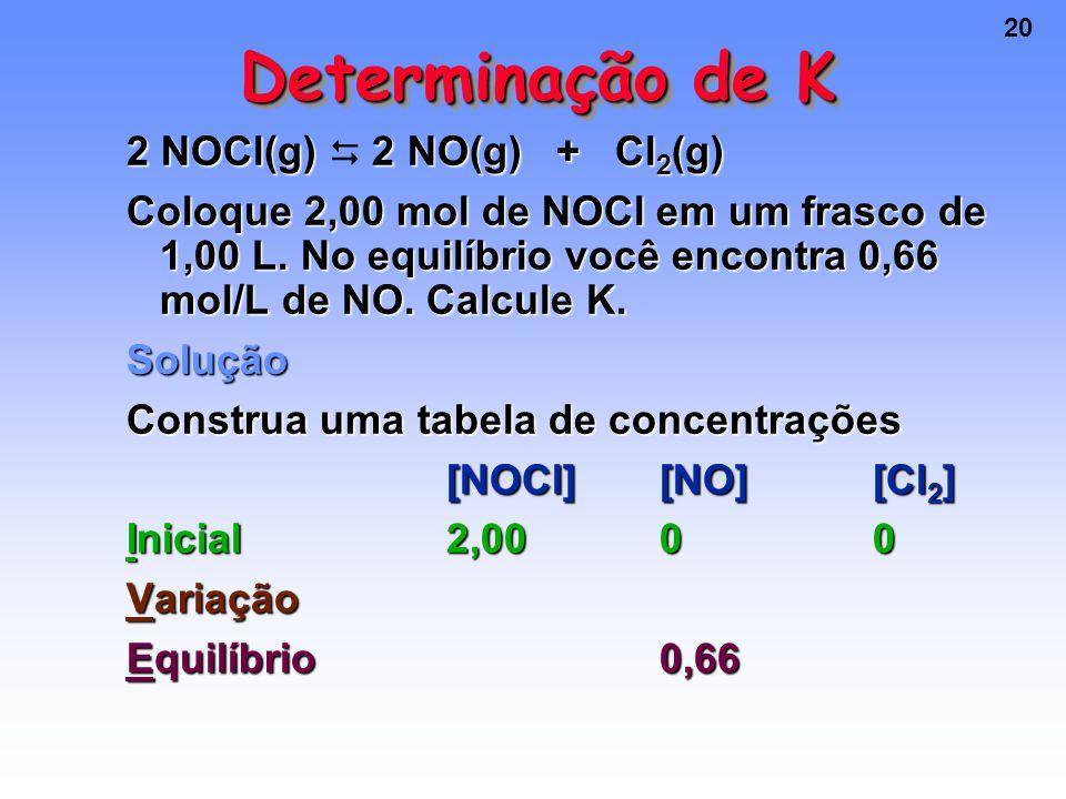 20 Determinação de K 2 NOCl(g) 2 NO(g) + Cl 2 (g) 2 NOCl(g)  2 NO(g) + Cl 2 (g) Coloque 2,00 mol de NOCl em um frasco de 1,00 L.
