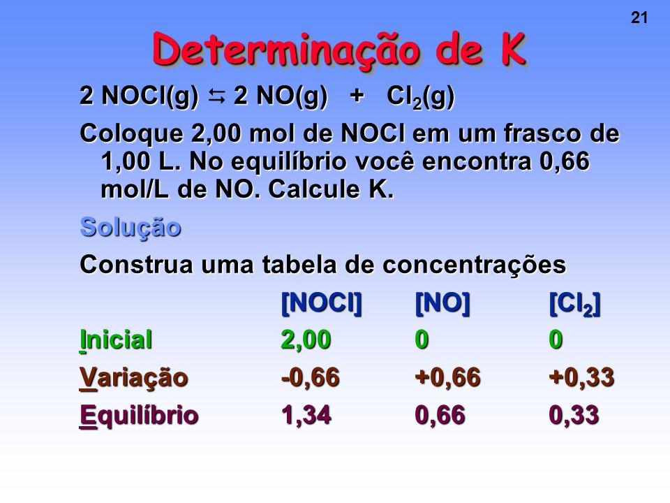 21 Determinação de K 2 NOCl(g) 2 NO(g) + Cl 2 (g) 2 NOCl(g)  2 NO(g) + Cl 2 (g) Coloque 2,00 mol de NOCl em um frasco de 1,00 L.