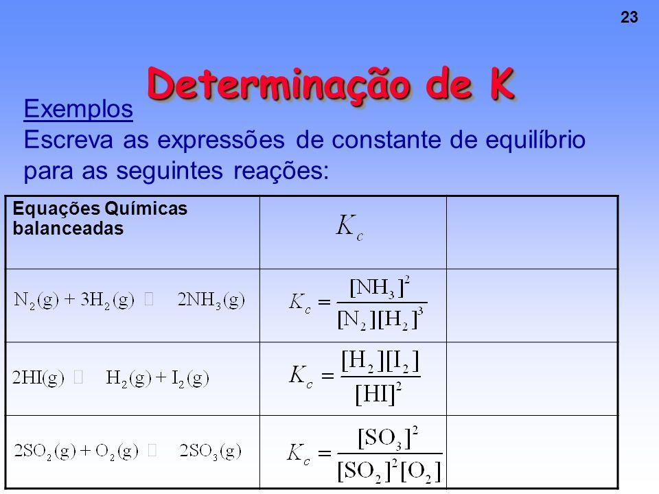 23 Determinação de K Exemplos Escreva as expressões de constante de equilíbrio para as seguintes reações: Equações Químicas balanceadas
