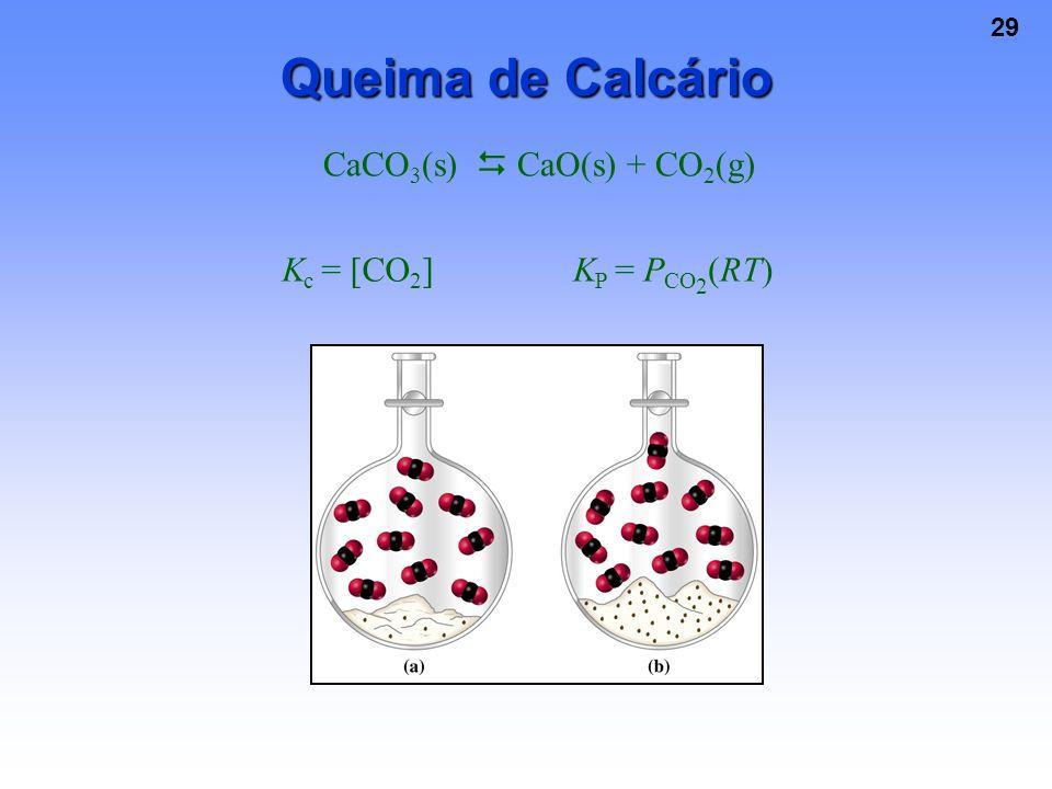 29 Queima de Calcário CaCO 3 (s)  CaO(s) + CO 2 (g) K c = [CO 2 ]K P = P CO 2 (RT)