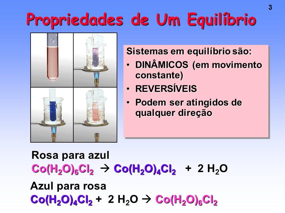 3 Propriedades de Um Equilíbrio Rosa para azul Co(H 2 O) 6 Cl 2  Co(H 2 O) 4 Cl 2 + 2 H 2 O Azul para rosa Co(H 2 O) 4 Cl 2 + 2 H 2 O  Co(H 2 O) 6 Cl 2 Sistemas em equilíbrio são: DINÂMICOS (em movimento constante)DINÂMICOS (em movimento constante) REVERSÍVEISREVERSÍVEIS Podem ser atingidos de qualquer direçãoPodem ser atingidos de qualquer direção Sistemas em equilíbrio são: DINÂMICOS (em movimento constante)DINÂMICOS (em movimento constante) REVERSÍVEISREVERSÍVEIS Podem ser atingidos de qualquer direçãoPodem ser atingidos de qualquer direção