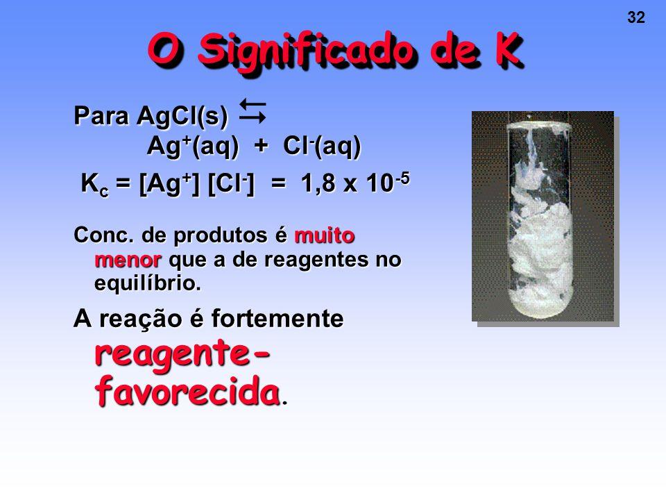 32 O Significado de K Para AgCl(s) Ag + (aq) + Cl - (aq) Para AgCl(s)  Ag + (aq) + Cl - (aq) K c = [Ag + ] [Cl - ] = 1,8 x 10 -5 K c = [Ag + ] [Cl - ] = 1,8 x 10 -5 Conc.
