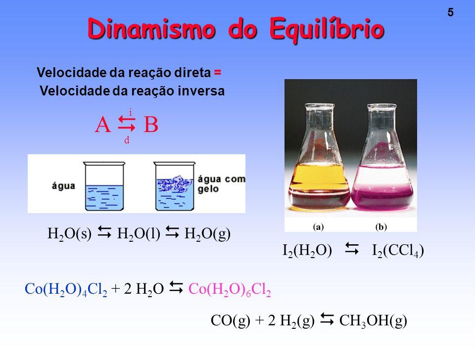 5 H 2 O(s)  H 2 O(l)  H 2 O(g) I 2 (H 2 O)  I 2 (CCl 4 ) CO(g) + 2 H 2 (g)  CH 3 OH(g) Dinamismo do Equilíbrio Velocidade da reação direta = Velocidade da reação inversa Co(H 2 O) 4 Cl 2 + 2 H 2 O  Co(H 2 O) 6 Cl 2 A  B d i