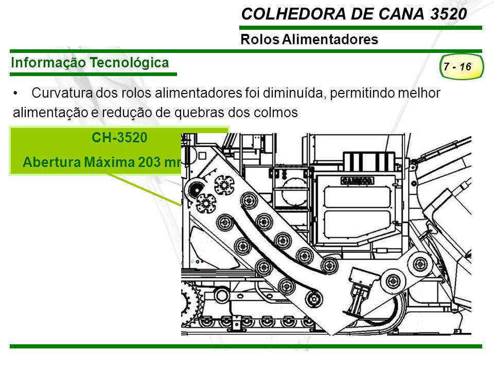 TREINAMENTO Pós-Vendas John Deere Brasil – Todos os direitos reservados.