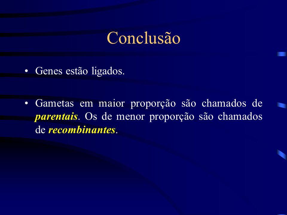 Conclusão Genes estão ligados. Gametas em maior proporção são chamados de parentais. Os de menor proporção são chamados de recombinantes.