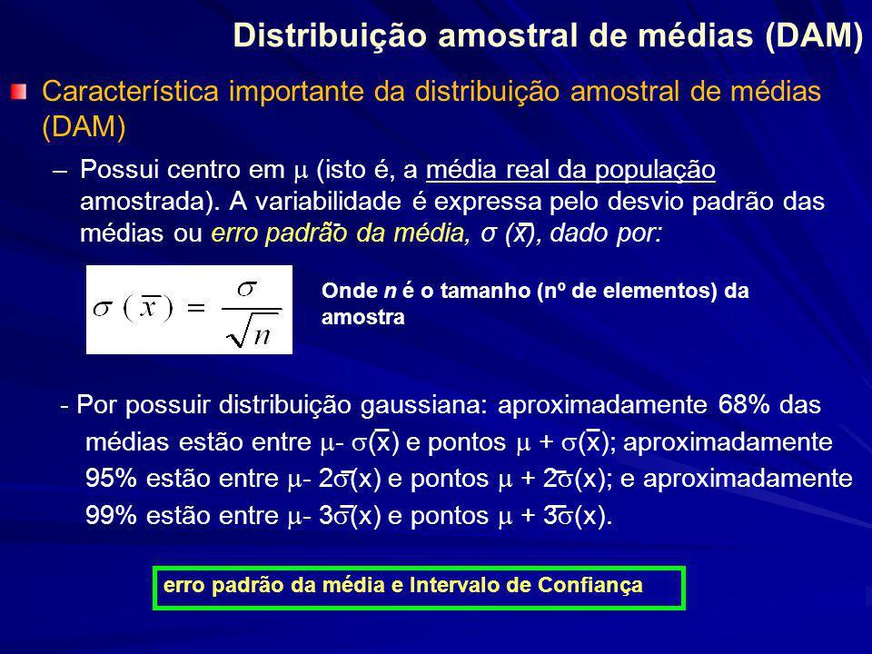 Distribuição amostral de médias (DAM) Característica importante da distribuição amostral de médias (DAM) – –Possui centro em  (isto é, a média real da população amostrada).
