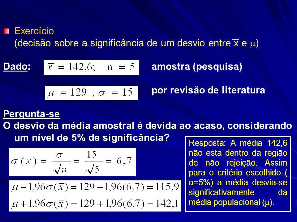 Exercício (decisão sobre a significância de um desvio entre x e  ) Dado:amostra (pesquisa) por revisão de literatura Pergunta-se O desvio da média amostral é devida ao acaso, considerando um nível de 5% de significância.