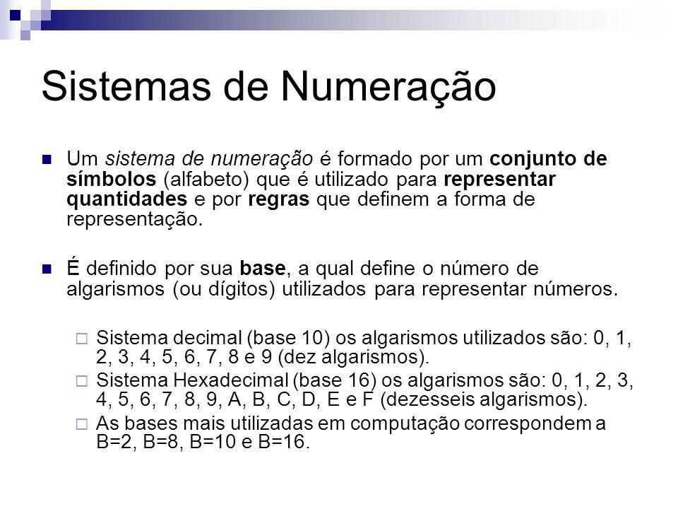 Sistemas de Numeração Um sistema de numeração é formado por um conjunto de símbolos (alfabeto) que é utilizado para representar quantidades e por regr