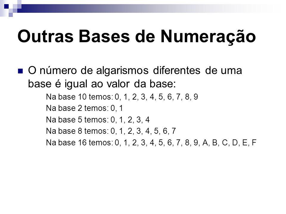 Outras Bases de Numeração O número de algarismos diferentes de uma base é igual ao valor da base: Na base 10 temos: 0, 1, 2, 3, 4, 5, 6, 7, 8, 9 Na ba