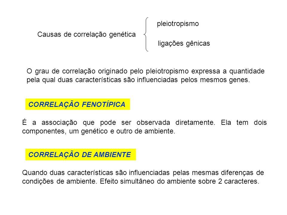 Causas de correlação genética pleiotropismo ligações gênicas O grau de correlação originado pelo pleiotropismo expressa a quantidade pela qual duas características são influenciadas pelos mesmos genes.