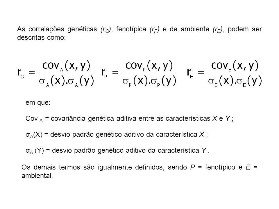 As correlações genéticas (r G ), fenotípica (r P ) e de ambiente (r E ), podem ser descritas como: em que: Cov A = covariância genética aditiva entre as características X e Y ; σ A (X) = desvio padrão genético aditivo da característica X ; σ A (Y) = desvio padrão genético aditivo da característica Y.