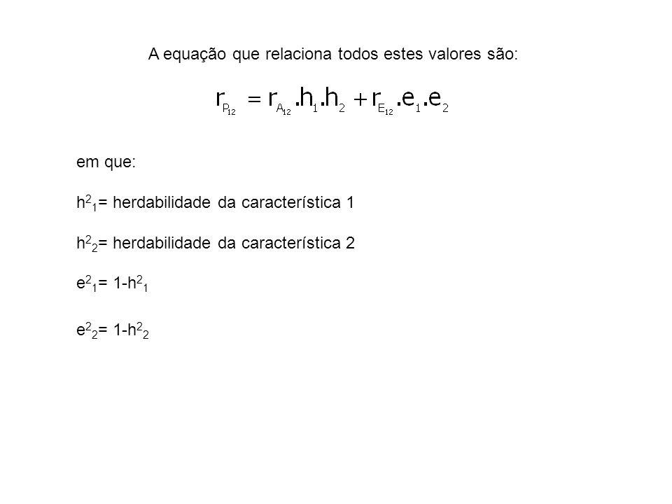 A equação que relaciona todos estes valores são: em que: h 2 1 = herdabilidade da característica 1 h 2 2 = herdabilidade da característica 2 e 2 1 = 1-h 2 1 e 2 2 = 1-h 2 2