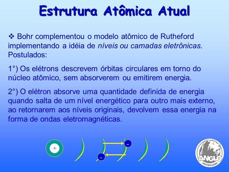 Estrutura Atômica Atual  Bohr complementou o modelo atômico de Rutheford implementando a idéia de níveis ou camadas eletrônicas.