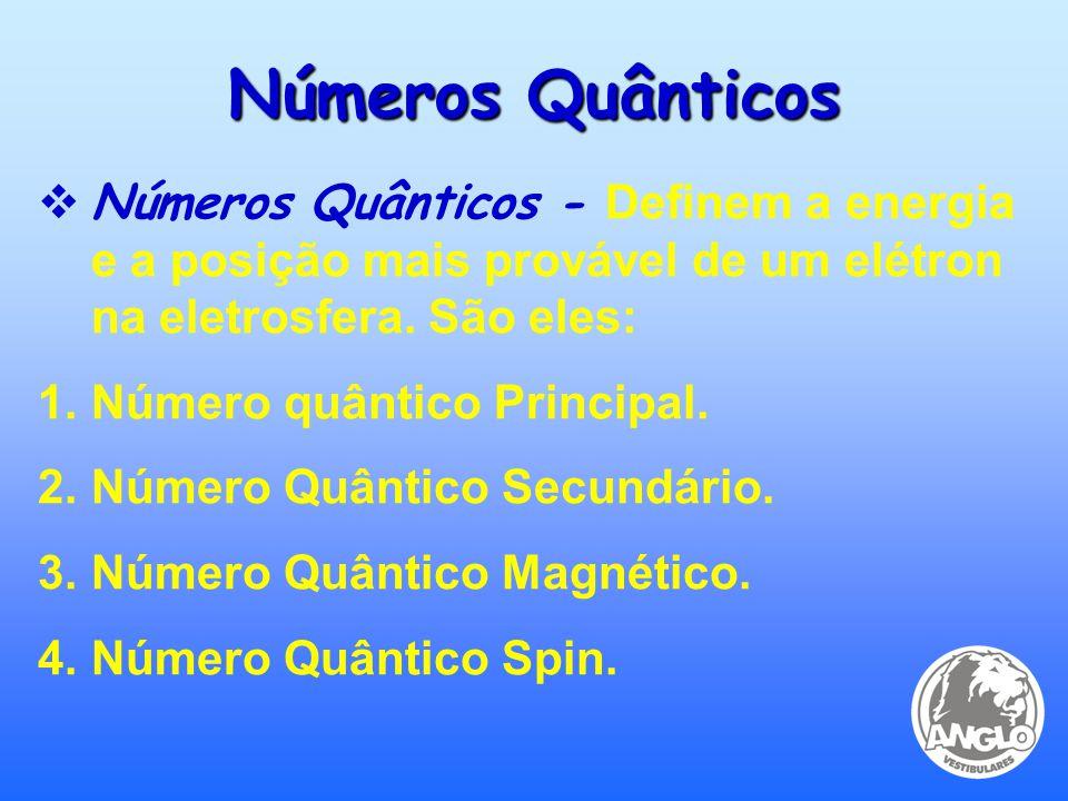 Números Quânticos  Números Quânticos - Definem a energia e a posição mais provável de um elétron na eletrosfera.