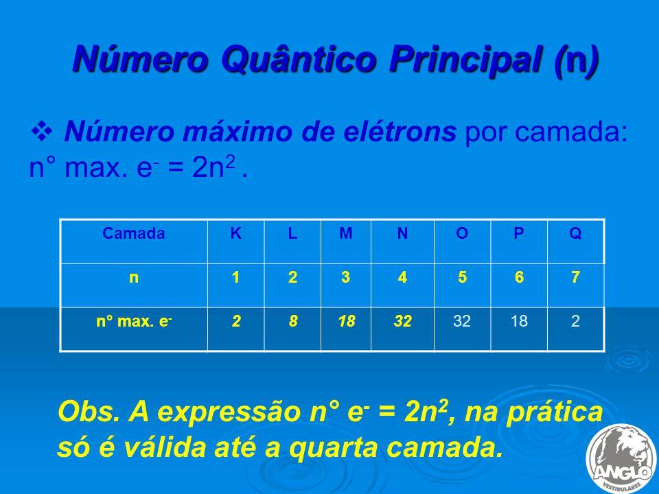 Número Quântico Principal (n)  Número máximo de elétrons por camada: n° max.