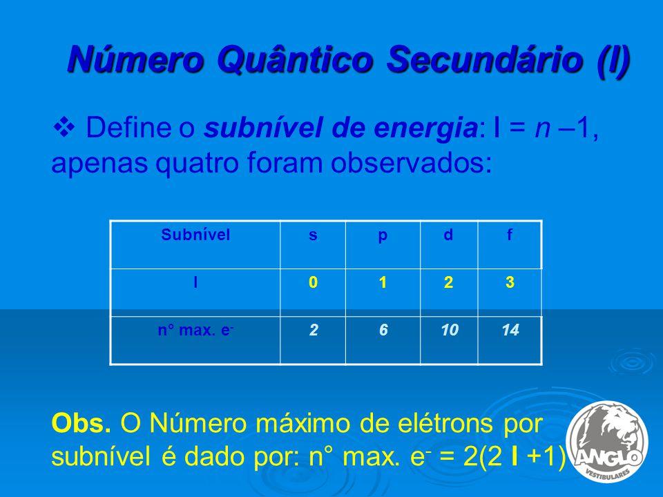 Número Quântico Secundário (l)  Define o subnível de energia: l = n –1, apenas quatro foram observados: Subnívelspdf l0123 n° max.