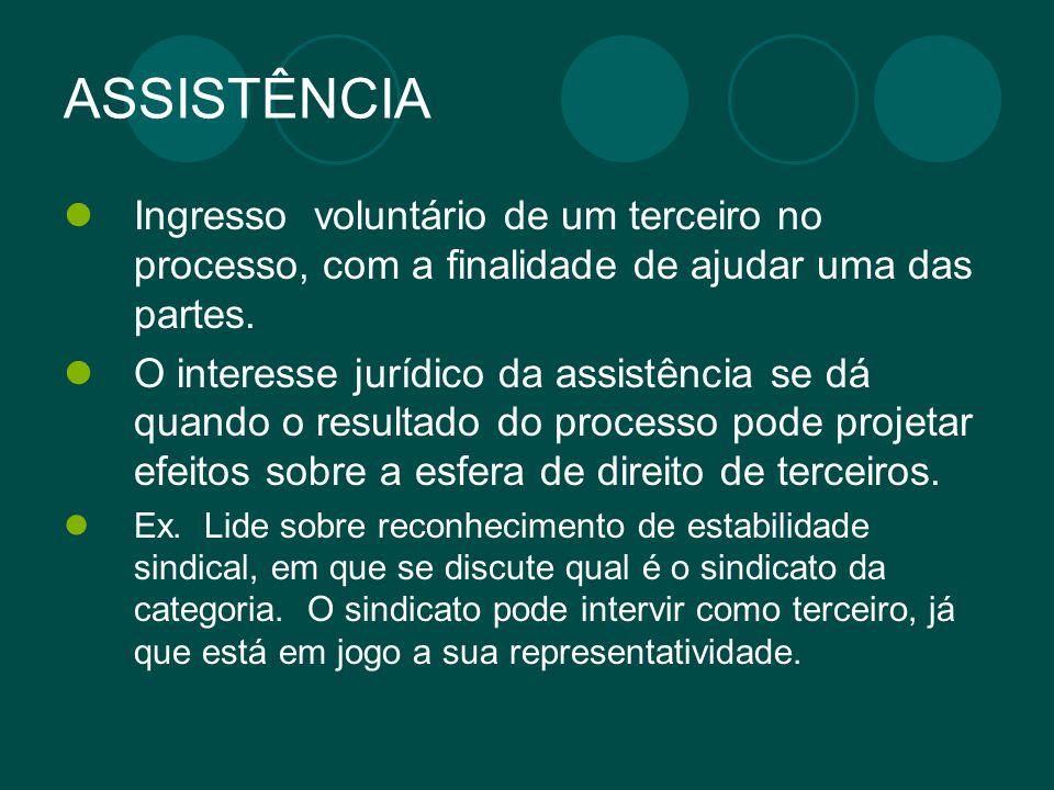 ASSISTÊNCIA Ingresso voluntário de um terceiro no processo, com a finalidade de ajudar uma das partes. O interesse jurídico da assistência se dá quand