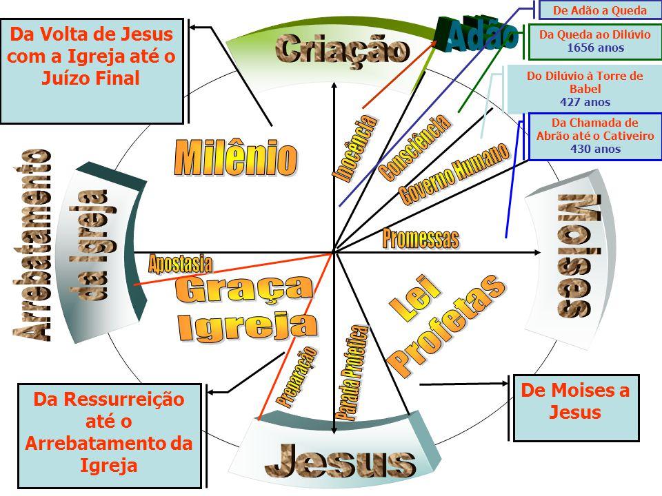 Da Volta de Jesus com a Igreja até o Juízo Final De Adão a Queda Da Queda ao Dilúvio 1656 anos Do Dilúvio à Torre de Babel 427 anos Da Chamada de Abrão até o Cativeiro 430 anos De Moises a Jesus Da Ressurreição até o Arrebatamento da Igreja