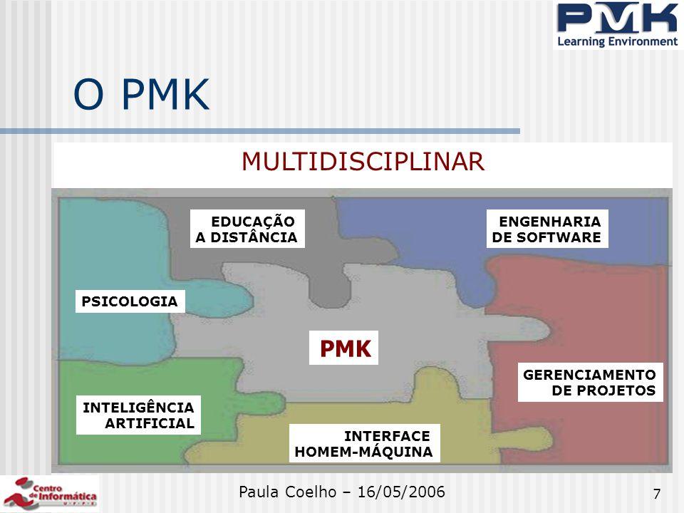 8 Construção do PMK Conhecimento sobre o domínio GP PMBOK® e outras referências Análise de Requisitos pesquisa bibliográfica análise produtos similares Projeto de Arquitetura Baseado em padrões de projeto Java Interface Gráfica Paula Coelho – 16/05/2006