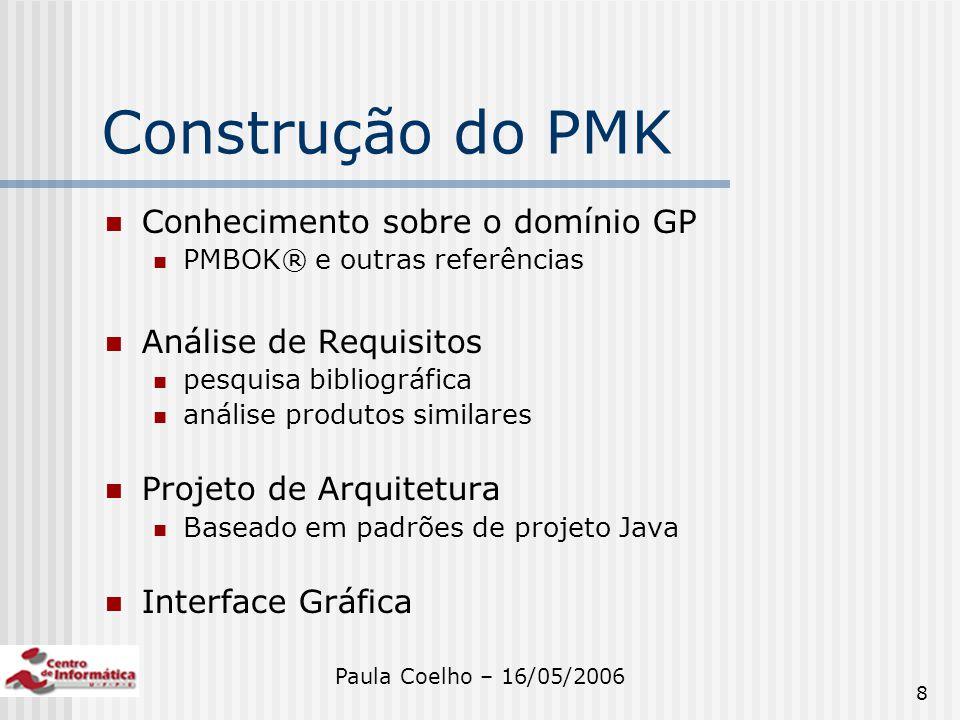 9 Recursos do PMK Conteúdo baseado no PMBOK Guide Edição 2000 e em outras referências da área de GP Exercícios: estudo e simulado PMP Recursos adicionais: dicas, glossário, relatório e sinalizadores de desempenho do estudante, etc Agente Pedagógico Inteligente Paula Coelho – 16/05/2006