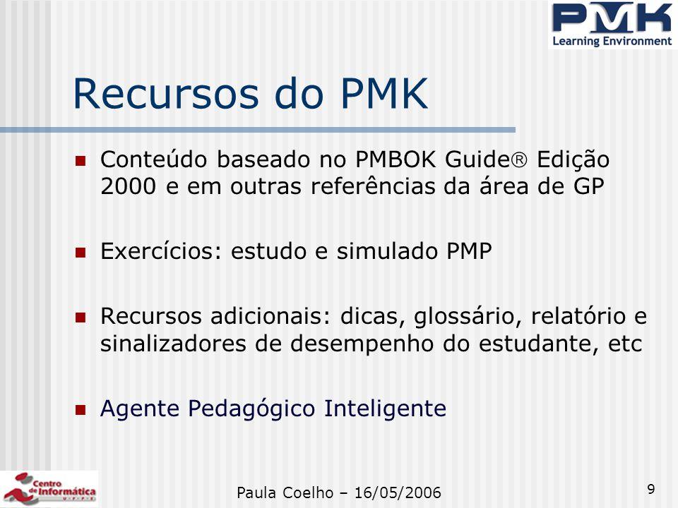 9 Recursos do PMK Conteúdo baseado no PMBOK Guide Edição 2000 e em outras referências da área de GP Exercícios: estudo e simulado PMP Recursos adicio