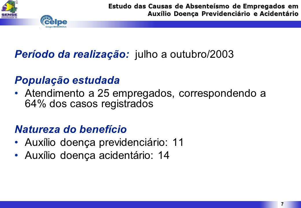 7 Estudo das Causas de Absenteísmo de Empregados em Auxílio Doença Previdenciário e Acidentário Período da realização: julho a outubro/2003 População estudada Atendimento a 25 empregados, correspondendo a 64% dos casos registrados Natureza do benefício Auxílio doença previdenciário: 11 Auxílio doença acidentário: 14