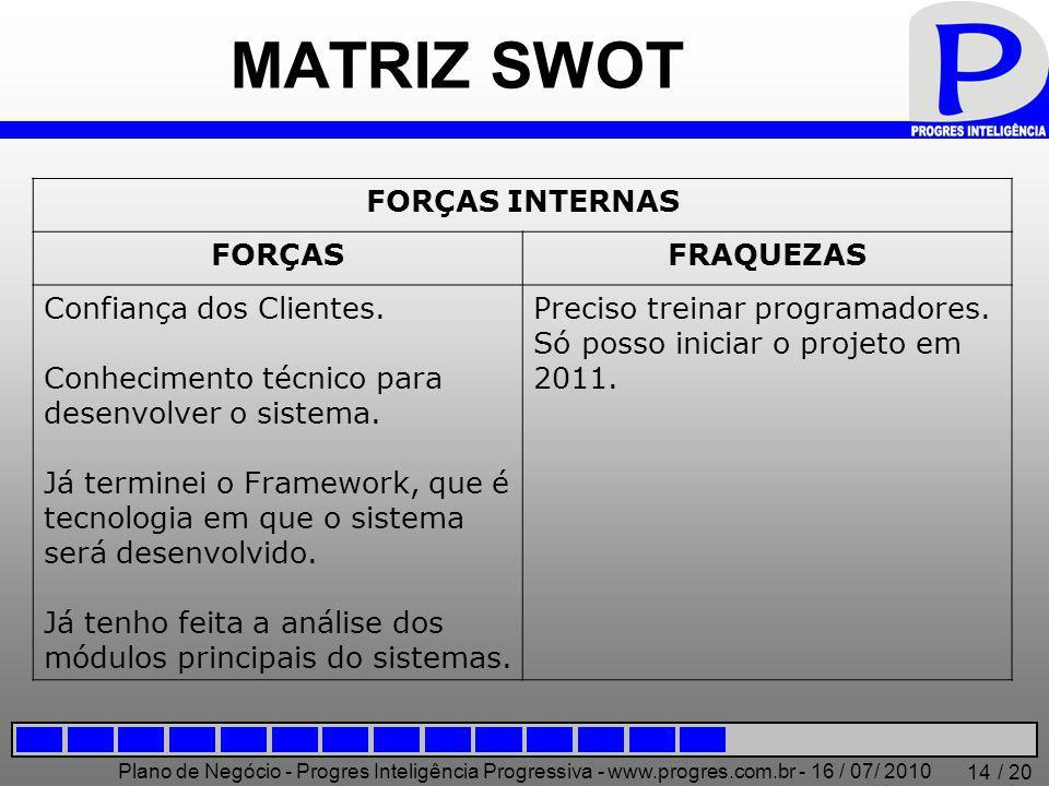 Plano de Negócio - Progres Inteligência Progressiva - www.progres.com.br - 16 / 07/ 2010 / 20 14 MATRIZ SWOT FORÇAS INTERNAS FORÇASFRAQUEZAS Confiança