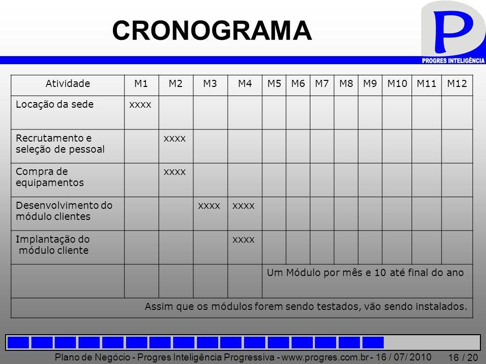 Plano de Negócio - Progres Inteligência Progressiva - www.progres.com.br - 16 / 07/ 2010 / 20 16 CRONOGRAMA AtividadeM1M2M3M4M5M6M7M8M9M10M11M12 Locaç