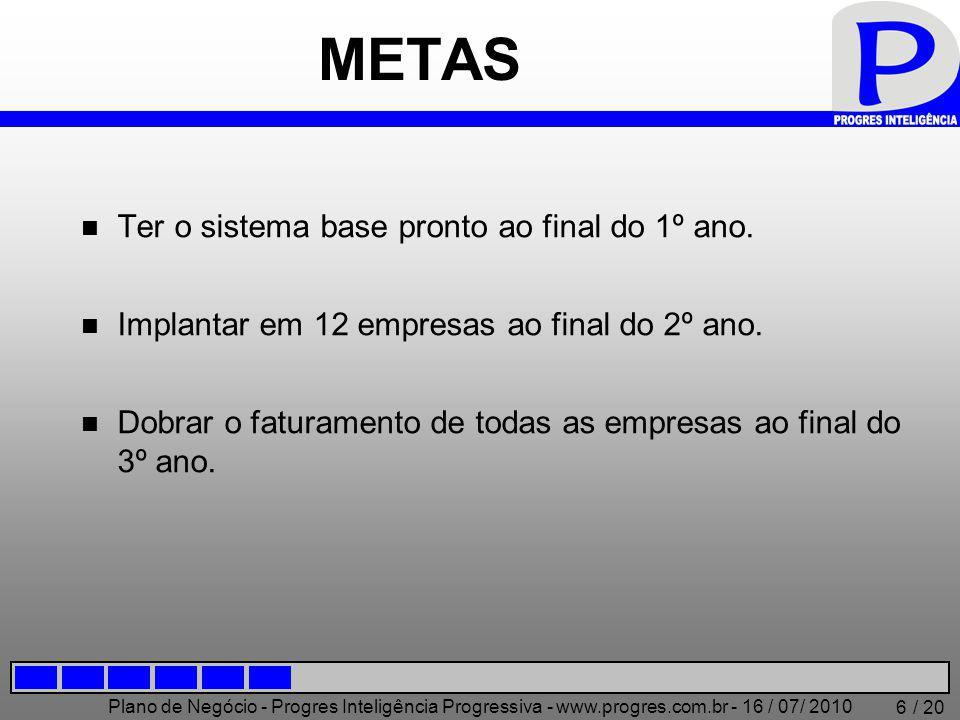 Plano de Negócio - Progres Inteligência Progressiva - www.progres.com.br - 16 / 07/ 2010 / 20 6 METAS Ter o sistema base pronto ao final do 1º ano. Im