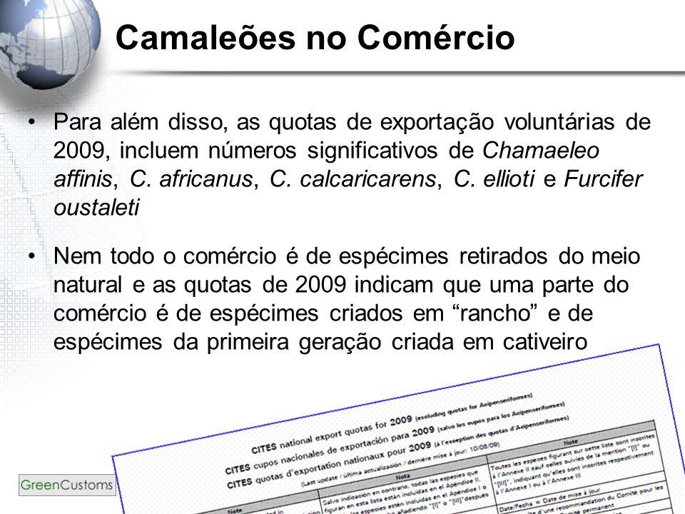 8 Camaleões no Comércio Para além disso, as quotas de exportação voluntárias de 2009, incluem números significativos de Chamaeleo affinis, C. africanu