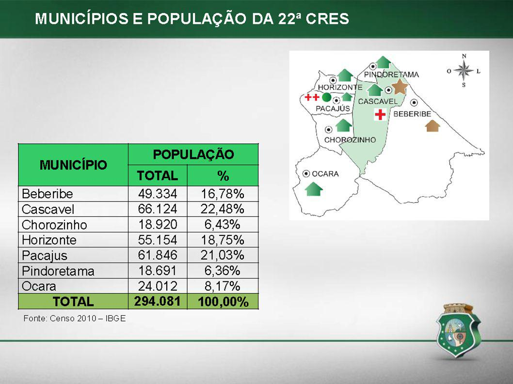 FONTE VALOR DO REPASSE VALOR DO REPASSE PÓS - REAJUSTE % CUSTEIOR$% CUSTEIOR$ Custeio Estadual40,00%90.825,5940,00%90.825,59 Custeio Municipal37,85%85.938,3837,85%85.938,38 Custeio Federal22,15%50.300,0022,15%50.300,00 TOTAL DO CUSTEIO100,00%227.063,97100,00%227.063,97 Fonte: NUASB/2012 CUSTEIO CEO-R CASCAVEL 22ª CRES CUSTEIO CEO-R CASCAVEL 22ª CRES
