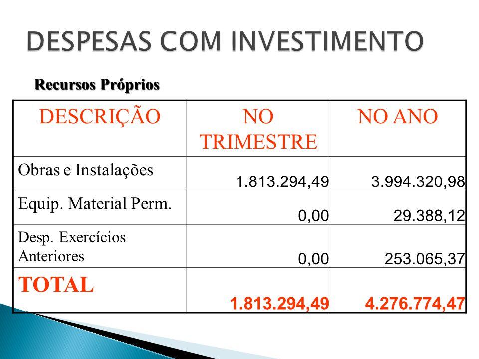 DESCRIÇÃONO TRIMESTRE NO ANO Obras e Instalações 1.813.294,493.994.320,98 Equip.