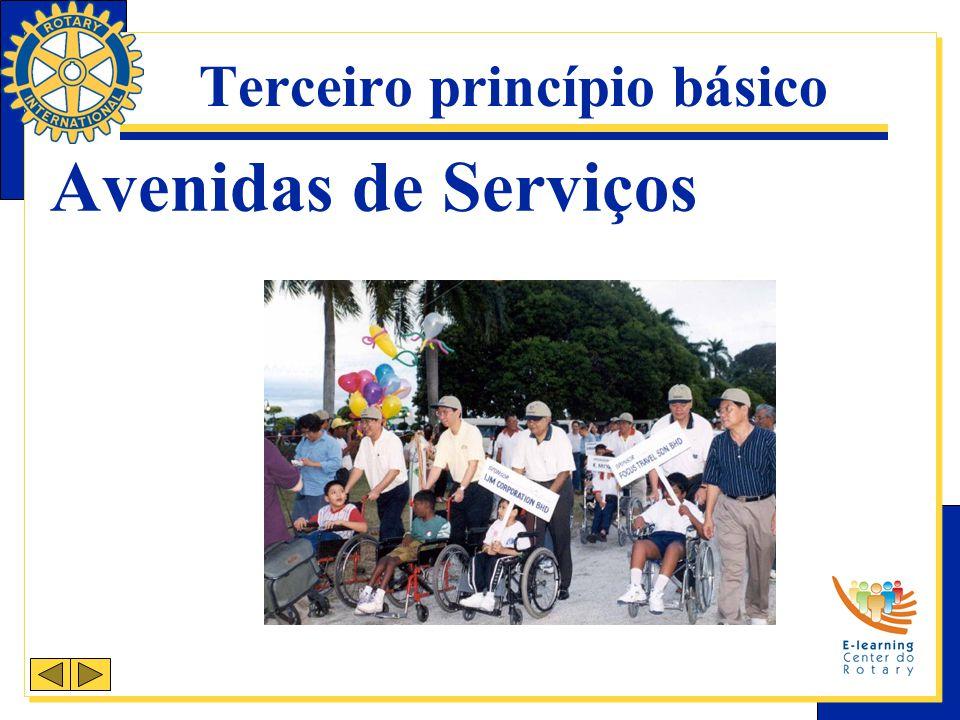 Terceiro princípio básico Avenidas de Serviços