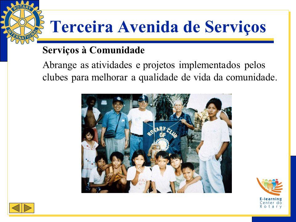 Terceira Avenida de Serviços Serviços à Comunidade Abrange as atividades e projetos implementados pelos clubes para melhorar a qualidade de vida da comunidade.