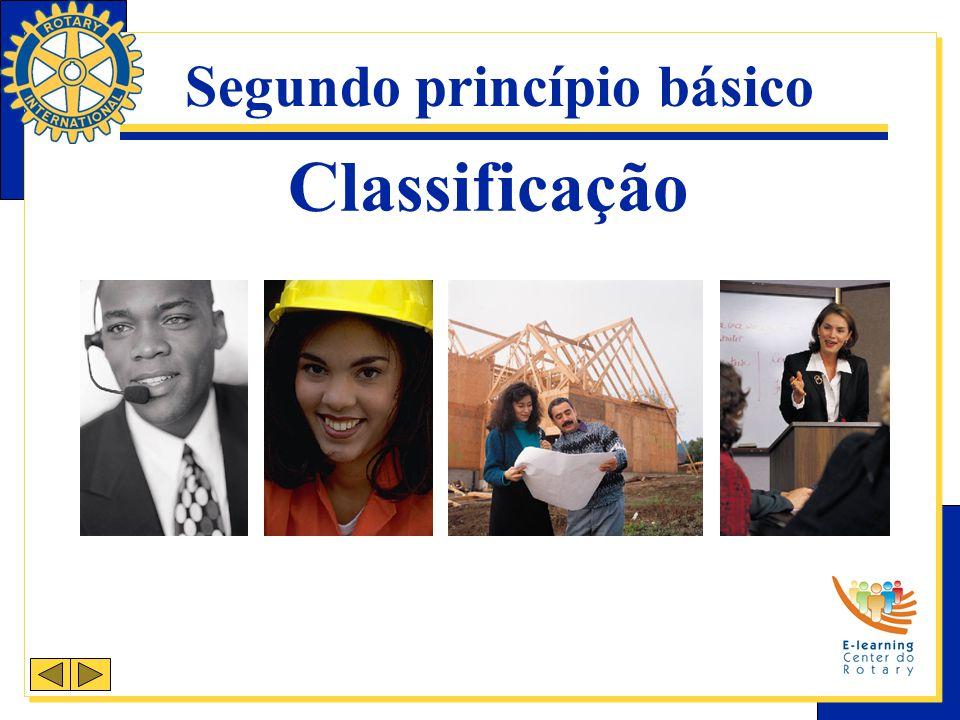Segundo princípio básico Classificação