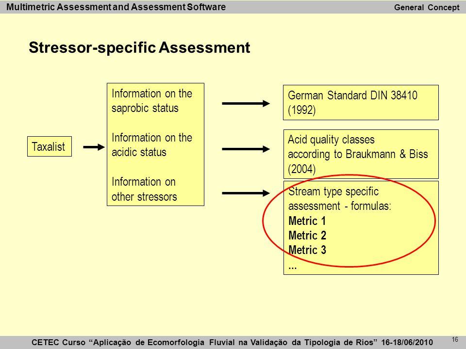 """CETEC Curso """"Aplicação de Ecomorfologia Fluvial na Validação da Tipologia de Rios"""" 16-18/06/2010 Multimetric Assessment and Assessment Software 16 Aci"""