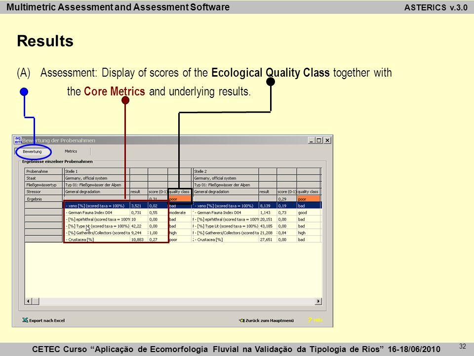 CETEC Curso Aplicação de Ecomorfologia Fluvial na Validação da Tipologia de Rios 16-18/06/2010 Multimetric Assessment and Assessment Software 32 Results (A)Assessment: Display of scores of the Ecological Quality Class together with the Core Metrics and underlying results.